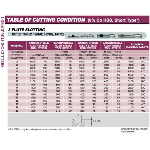 12mm-hssco8-3-fluted-stub-slot-drill-end-mill-europa-clarkson-1031021200-[5]-10085-p.jpg
