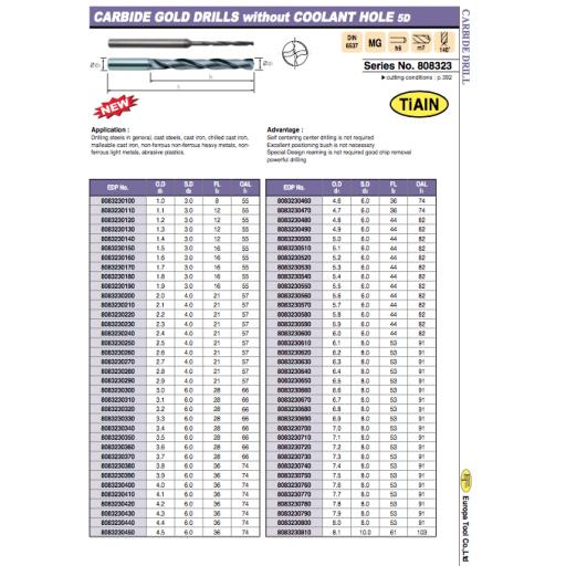 4.1mm-carbide-drill-5xd-tialn-coated-din6537-europa-tool-8083230410-[3]-10576-p.png