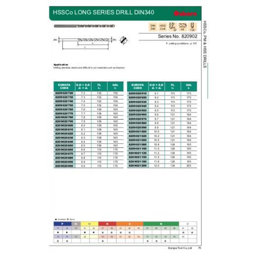 3.3mm-long-series-cobalt-drill-heavy-duty-hssco8-europa-tool-osborn-8209020330-[4]-8108-p.png