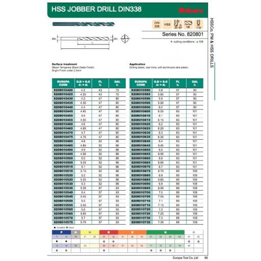 4.95mm-JOBBER-DRILL-BIT-HSS-M2-DIN338-EUROPA-TOOL-OSBORN-8208010495-[4]-10751-p.jpg