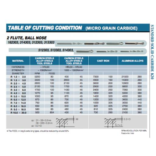 10mm-carbide-ball-nosed-long-series-slot-drill-europa-tool-3143031000-[4]-10026-p.png