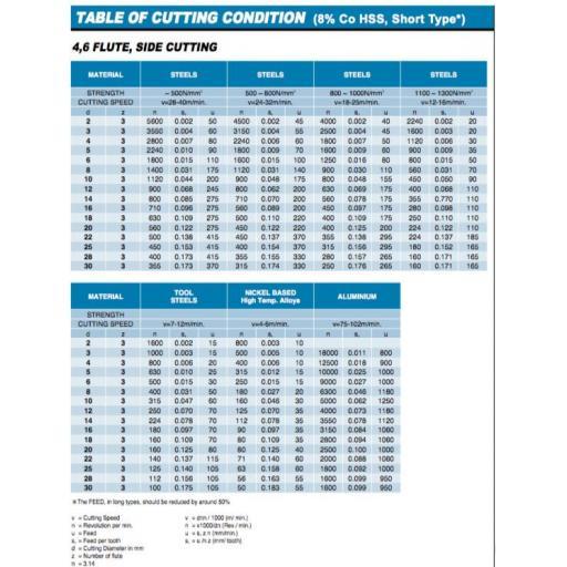 20mm-hssco8-m42-4-fluted-cobalt-end-mill-europa-tool-clarkson-3072022000-[5]-9962-p.jpg