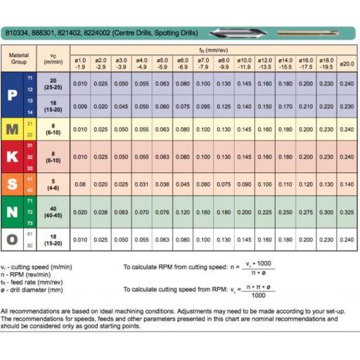 bs2-centre-drill-hss-osborn-europa-tool-8883010020-[4]-10093-p.jpg