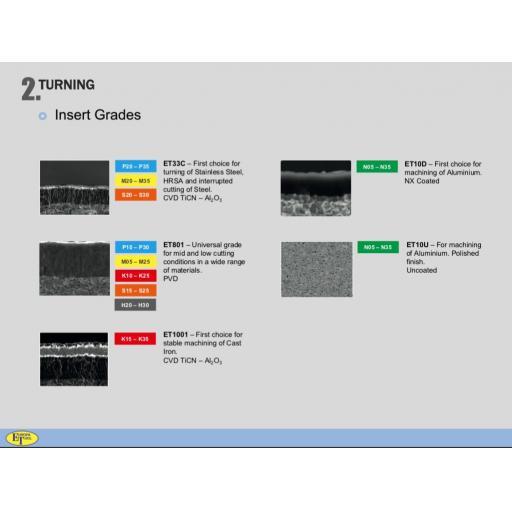 ccgt09t302-al-et10u-ccgt-solid-carbide-ali-turning-inserts-europa-tool-[3]-10197-p.jpg