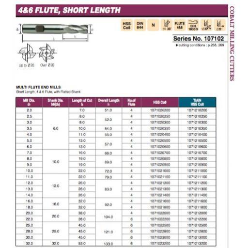 6mm-cobalt-end-mill-hssco8-4-fluted-europa-tool-clarkson-1071020600-[4]-9565-p.jpg