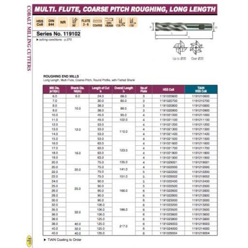 11mm-hssco8-l-s-4-fluted-ripper-rippa-end-mill-europa-clarkson-1191021100-[4]-9541-p.jpg