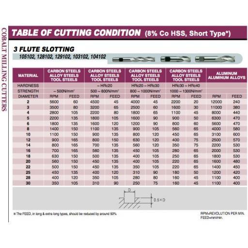 10mm-hssco8-3-fluted-stub-slot-drill-end-mill-europa-clarkson-1031021000-[5]-10084-p.jpg