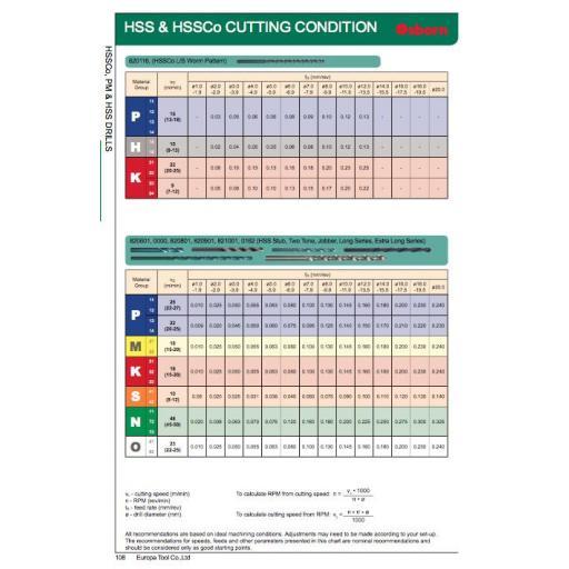 1.6mm-hss-m2-long-series-drill-76mm-x-50mm-europa-tool-osborn-8209010160-[3]-10209-p.jpg