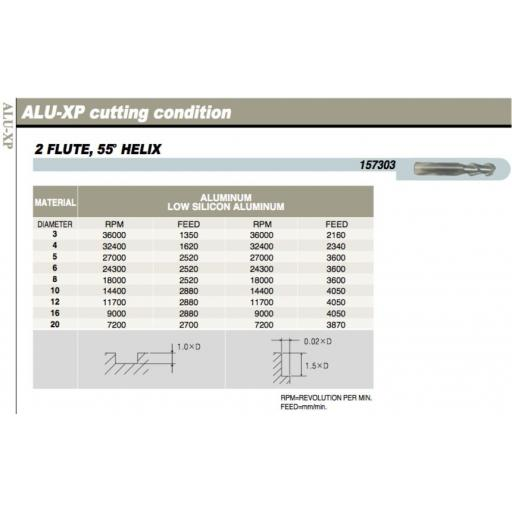 4mm-carbide-ali-slot-end-mill-high-helix-2-fluted-europa-tool-1573030400-[5]-10155-p.jpg