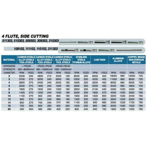 4.0mm-solid-carbide-4-flt-bottom-cut-end-mill-europa-tool-3103030400-[3]-9029-p.jpg