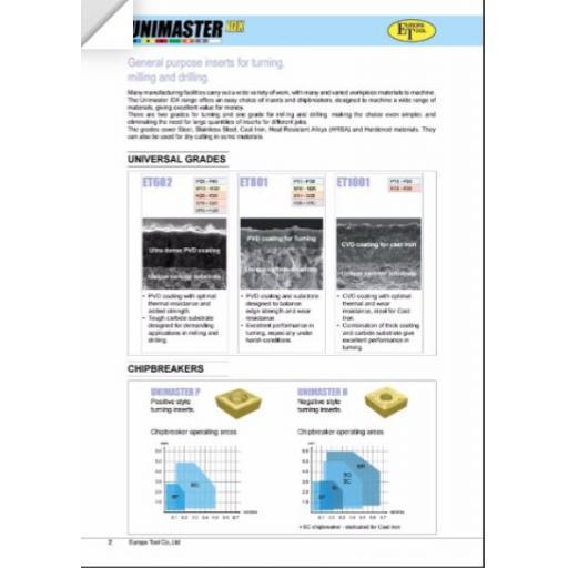 vcmt160408-bg-vcmt-332-bg-et801-carbide-turning-inserts-europa-tool-[5]-10195-p.jpg