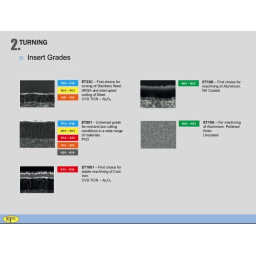 ccgt09t308-al-et10u-ccgt-solid-carbide-ali-turning-inserts-europa-tool-[4]-10199-p.jpg