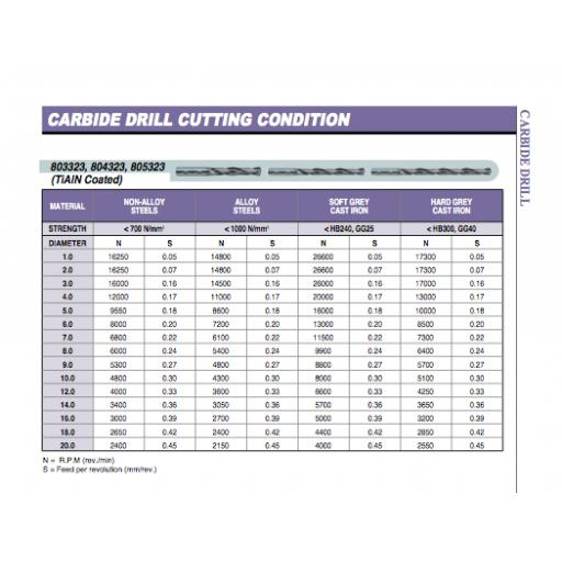 6.9mm-carbide-drill-through-coolant-tialn-coated-5xd-europa-tool-8043230690-[5]-10908-p.png