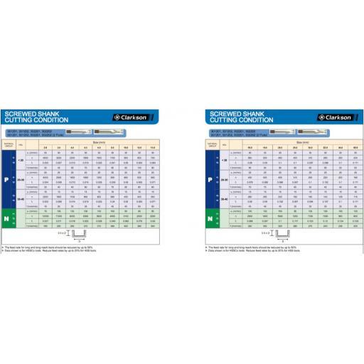 9.5mm-cobalt-long-series-slot-drill-hssco8-2-fluted-europa-tool-clarkson-3022020950-[4]-11248-p.jpg