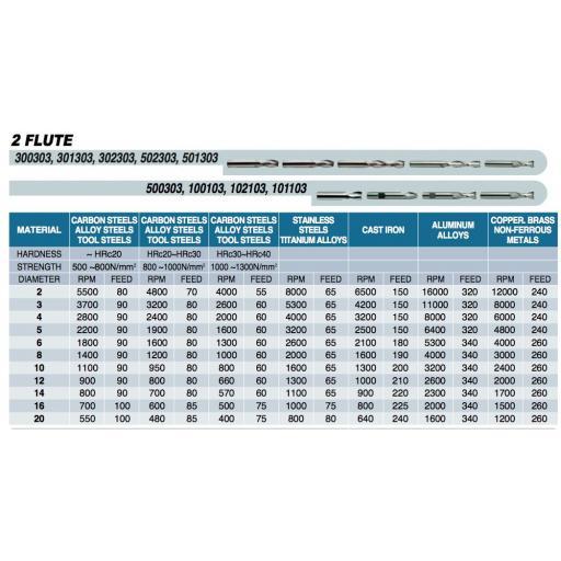 4.5mm-carbide-slot-drill-mill-2-fluted-europa-tool-3013030450-[5]-8983-p.jpg