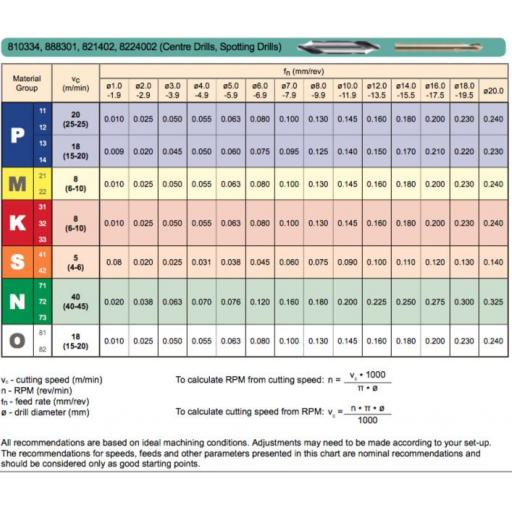bs5-centre-drill-hss-osborn-europa-tool-8883010050-[4]-10096-p.jpg