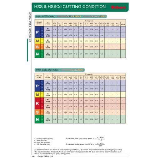 4mm-hssco8-cobalt-tin-coated-jobber-drill-europa-tool-osborn-8105050400-[4]-8487-p.png