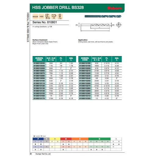 9.1mm-JOBBER-DRILL-BIT-HSS-M2-DIN338-EUROPA-TOOL-OSBORN-8208010910-[7]-10825-p.jpg