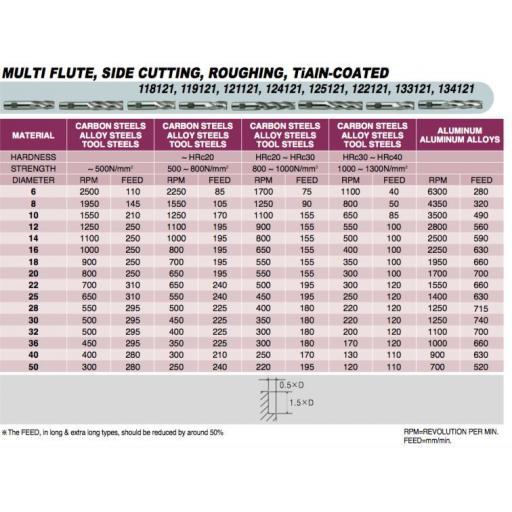 10mm-rippa-end-mill-hssco8-4-flute-tialn-coated-europa-tool-clarkson-1211211000-[5]-9513-p.jpg
