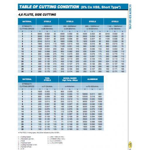 16mm-cobalt-long-series-end-mill-hssco8-europa-tool-clarkson-3082021600-[7]-11283-p.png