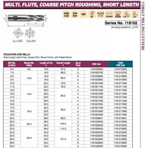 28mm-hssco8-m42-6-fluted-ripper-rippa-roughing-end-mill-europa-1181022800-[3]-10185-p.jpg