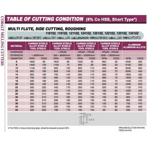 13mm-hssco8-m42-4-fluted-ripper-rippa-roughing-end-mill-europa-1181021300-[4]-10173-p.jpg