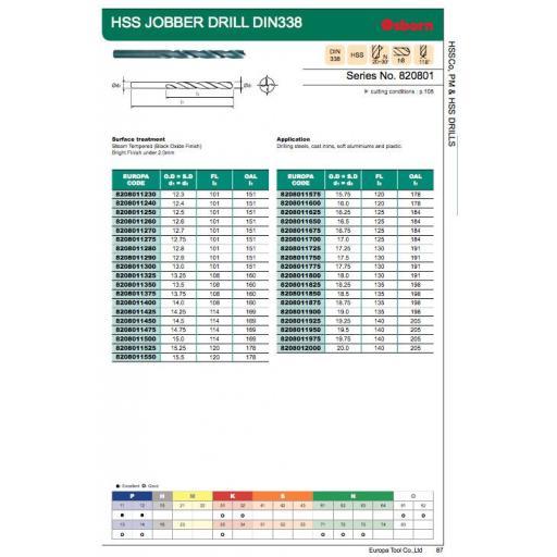 9.1mm-JOBBER-DRILL-BIT-HSS-M2-DIN338-EUROPA-TOOL-OSBORN-8208010910-[6]-10825-p.jpg