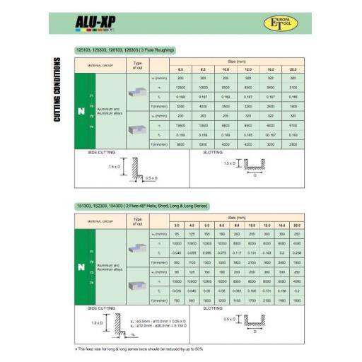 6mm-carbide-ali-slot-drill-end-mill-high-helix-2-flute-europa-tool-1523030600-[5]-10421-p.jpg