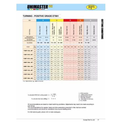 vcmt160408-bg-vcmt-332-bg-et801-carbide-turning-inserts-europa-tool-[2]-10195-p.jpg