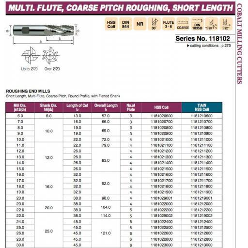 11mm-hssco8-m42-4-fluted-ripper-rippa-roughing-end-mill-europa-1181021100-[3]-10171-p.jpg