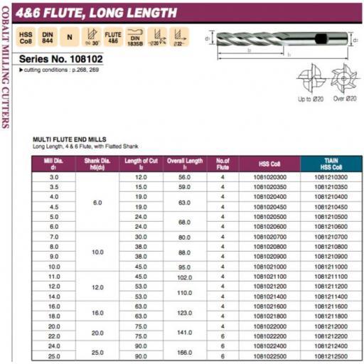 11mm-hssco8-4-fluted-l-s-cobalt-end-mill-europa-tool-clarkson-1081021100-[4]-10069-p.jpg