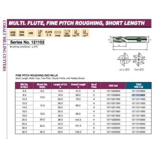 16mm-rippa-end-mill-hssco8-4-flute-tialn-coated-europa-tool-clarkson-1211211600-[4]-9515-p.jpg