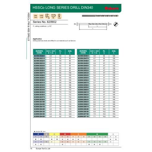 3.3mm-long-series-cobalt-drill-heavy-duty-hssco8-europa-tool-osborn-8209020330-[3]-8108-p.png
