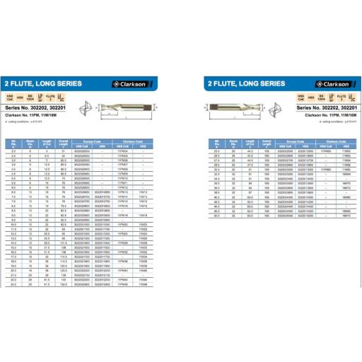 2.5mm-cobalt-long-series-slot-drill-hssco8-2-fluted-europa-tool-clarkson-3022020250-[3]-11234-p.jpg