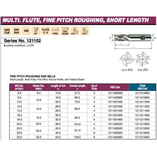 10mm-rippa-end-mill-hssco8-4-flute-tialn-coated-europa-tool-clarkson-1211211000-[4]-9513-p.jpg