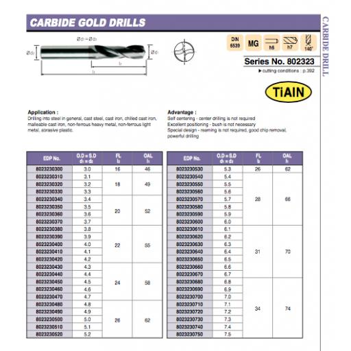3.9mm-carbide-stub-drill-tialn-coated-140-degree-europa-tool-8023230390-[3]-9998-p.png