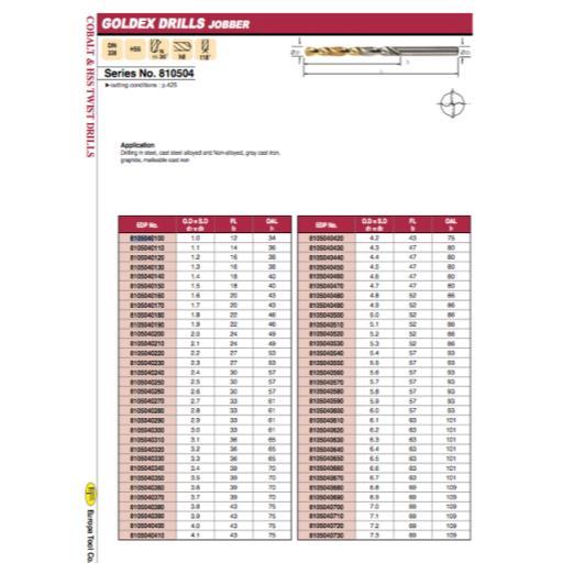 7.1mm-jobber-drill-bit-tin-coated-hss-m2-europa-tool-osborn-8105040710-[3]-7895-p.png