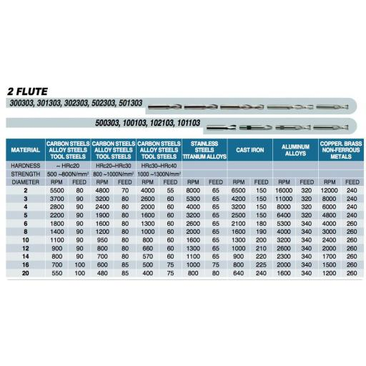 16mm-solid-carbide-l-s-2-flt-slot-drill-europa-tool-3023031600-[5]-9005-p.jpg