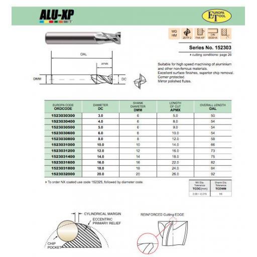 6mm-carbide-ali-slot-drill-end-mill-high-helix-2-flute-europa-tool-1523030600-[4]-10421-p.jpg