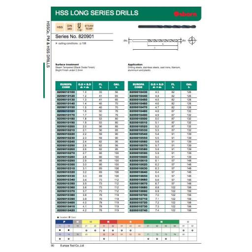1.6mm HSS M2 LONG SERIES DRILL 76mm x 50mm EUROPA TOOL / OSBORN 8209010160