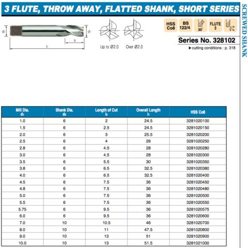 5.75mm-cobalt-fc3-end-mill-hssco8-3-fluted-europa-tool-clarkson-3281020575-[4]-8933-p.png