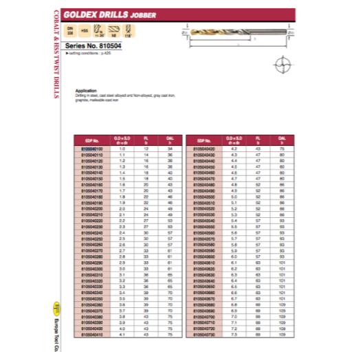1.9mm-jobber-drill-bit-tin-coated-hss-m2-europa-tool-osborn-8105040190-[3]-7842-p.png