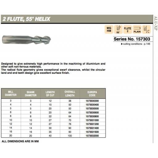 4mm-carbide-ali-slot-end-mill-high-helix-2-fluted-europa-tool-1573030400-[4]-10155-p.jpg