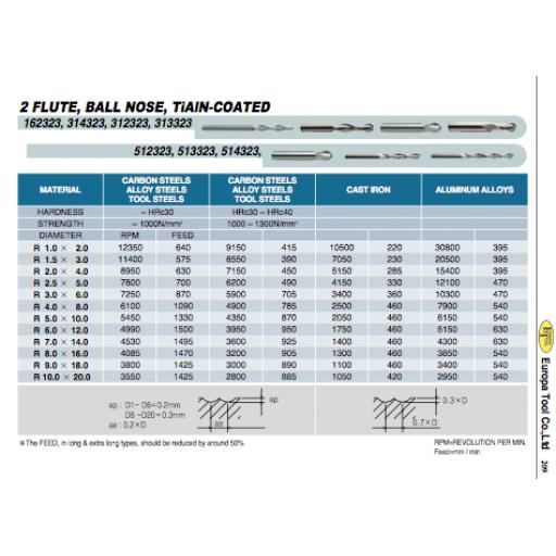 6mm-carbide-ball-nosed-slot-drill-long-series-tialn-coated-europa-tool-3143230600-[4]-10050-p.png