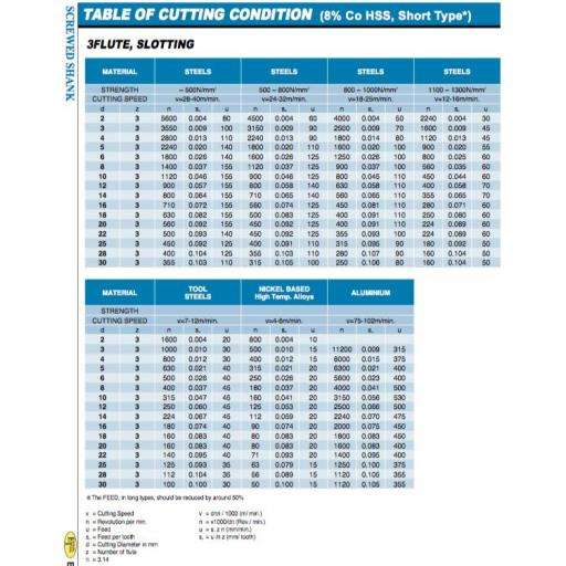9-16-14.29mm-hssco8-3-fluted-slot-drill-europa-tool-clarkson-5042020360-[4]-10122-p.jpg